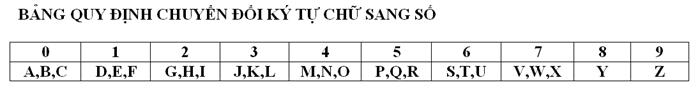BANG-CHUYEN-KI-TU-1.png